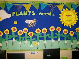Plants-Need-bulletin-board-idea