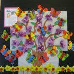butterfly-bulletin-board-idea