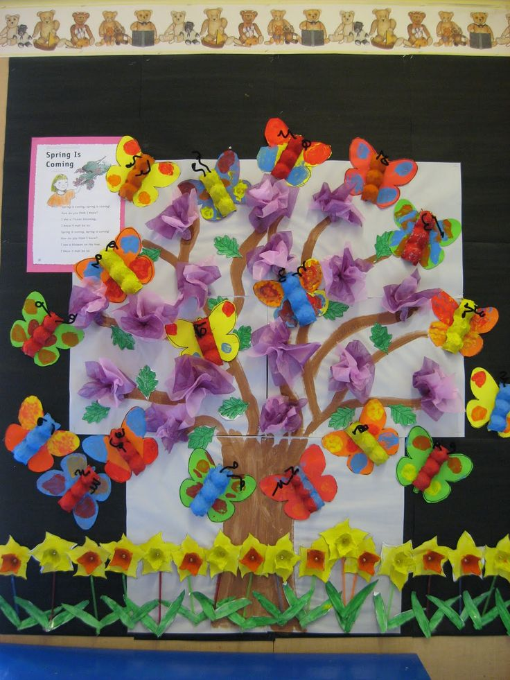 spring bulletin board ideas egg bulletin board idea 5470