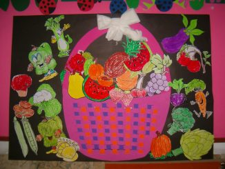 fruit-basket-bulletin-board