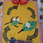 life-of-cycle-butterfly-craft-idea-for-preschooler (3)