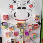 milk box cow craft