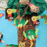 rainforest-bulletin-board-idea-for-preschoolers