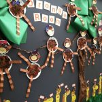jungle-bulletin-board-idea-for-kids