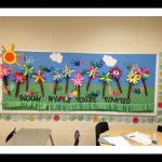 spring-bulletin-board-idea-for-preschool