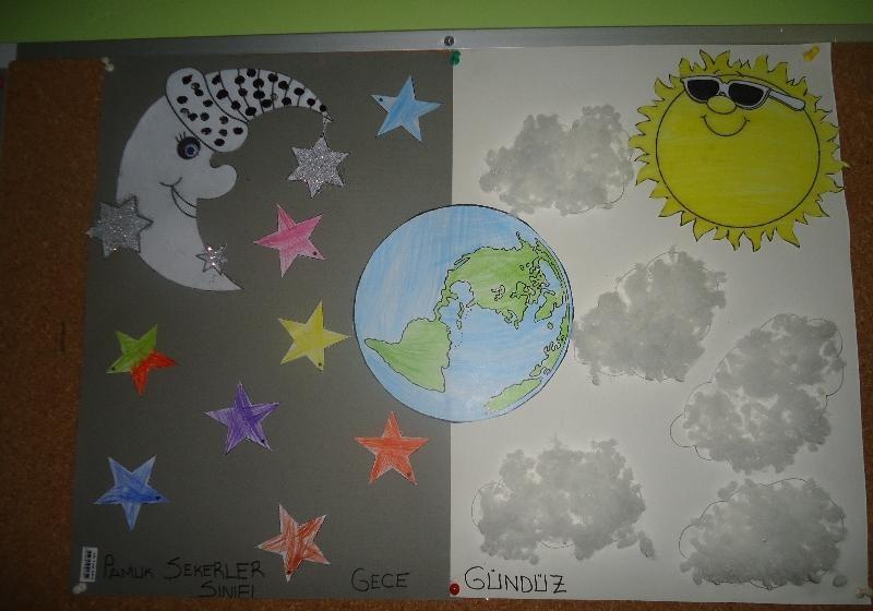 day&night bulletin board idea for kindergarten