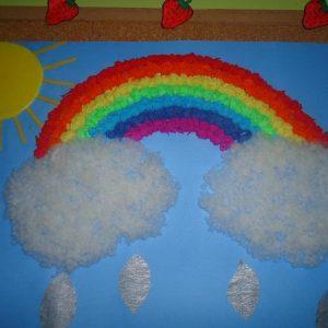 spring bulletin board idea for kindergarten